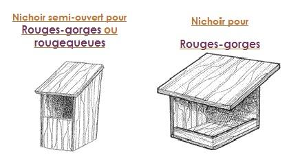 poser un nichoir caoa. Black Bedroom Furniture Sets. Home Design Ideas